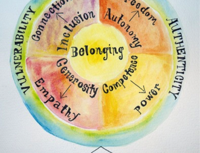 Circle of Belonging