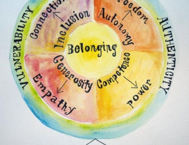 Circle of Belonging